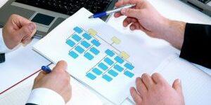 Социальное проектирование бизнес-структур